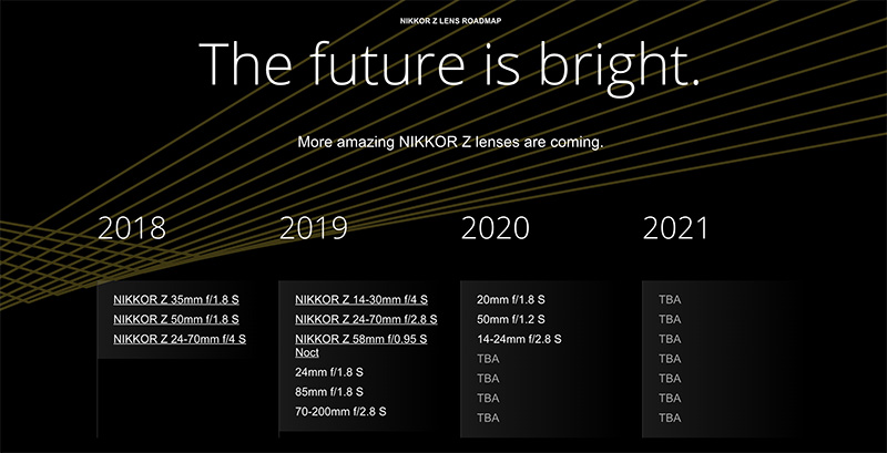 latest nikkor z lenses roadmap 2019